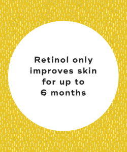 Retinol only improves skin for up to 6 months